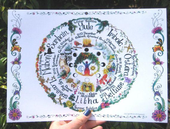 rueda de la vida celta